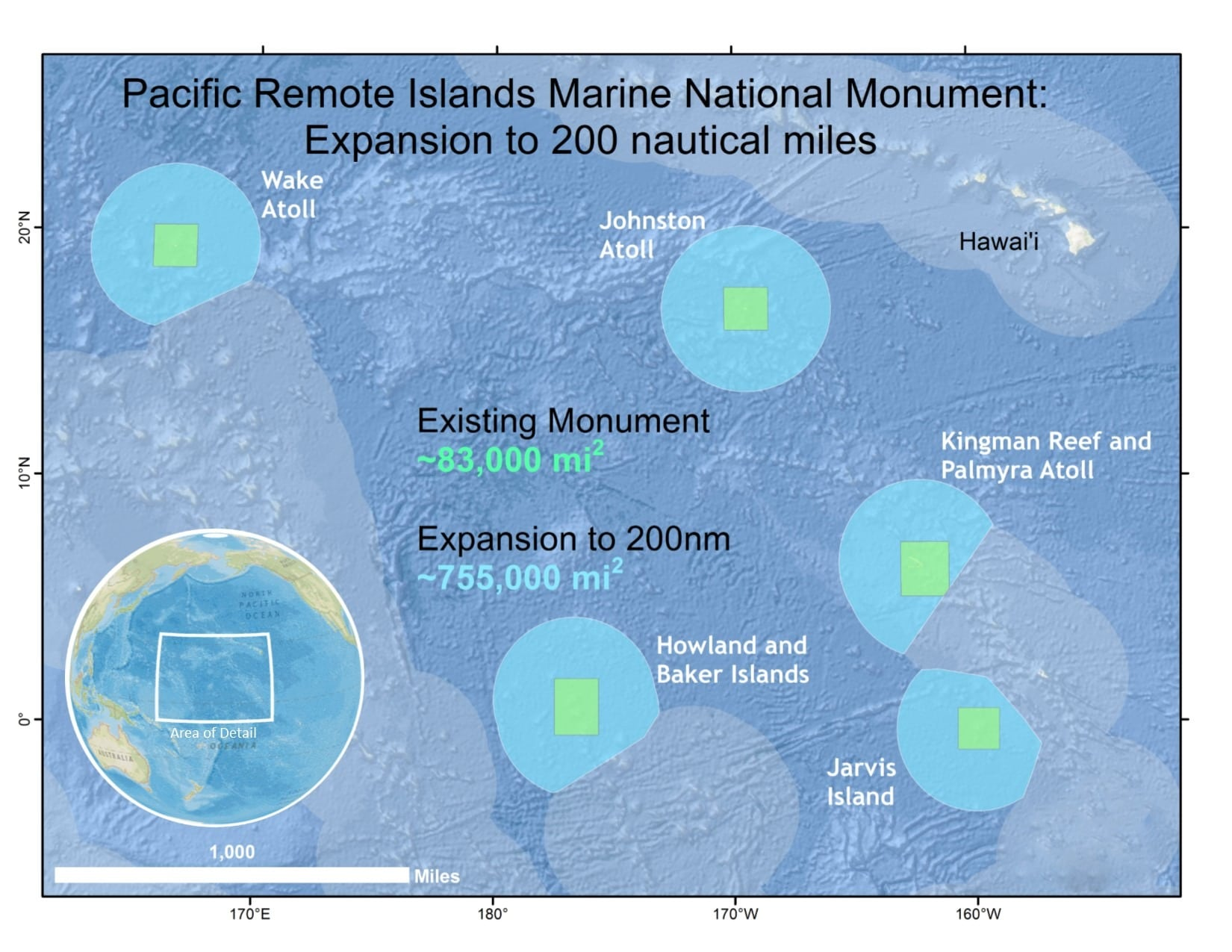 Pacif Island Preservation